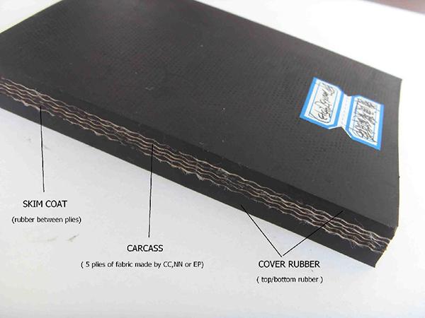 đặc điểm băng tải công ty Thiên Hòa